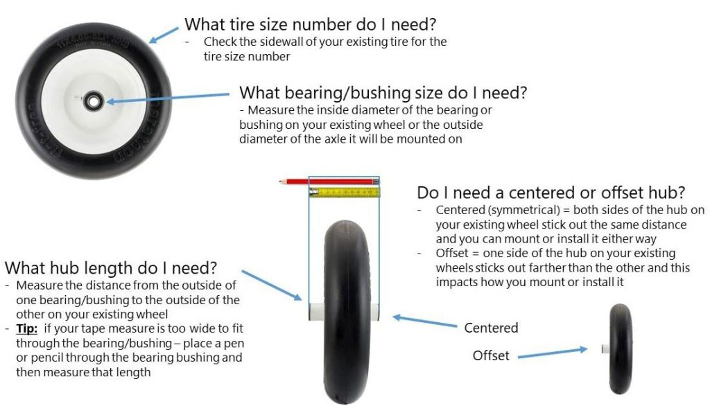 The Process To Put A Tube In A Lawn Mower Tire