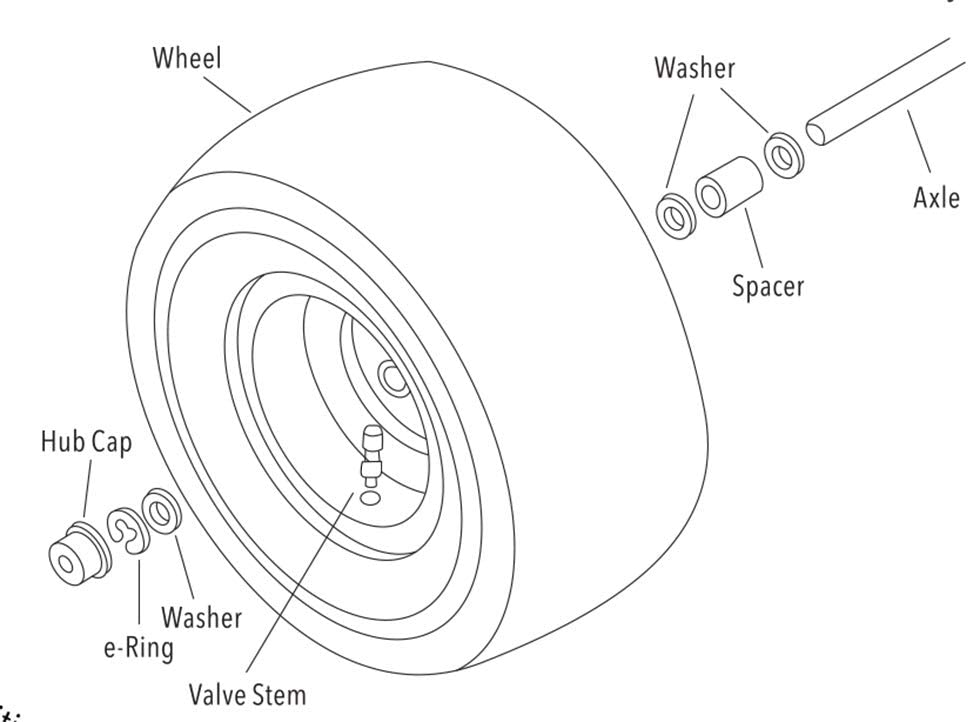 The Process To Put A Tube In A Lawn Mower Tire diagram