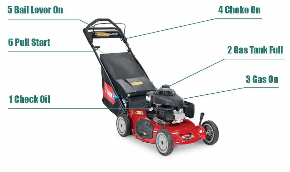 Process To Start A Honda Lawnmower