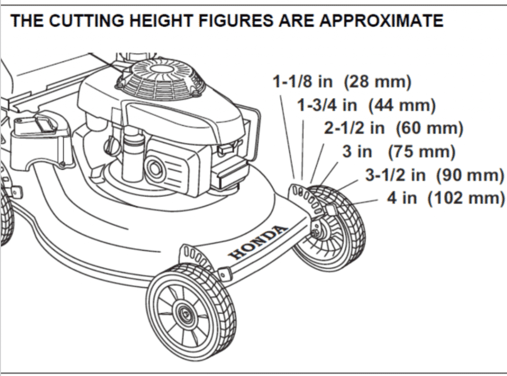 Measure Lawn Mower Cutting Height